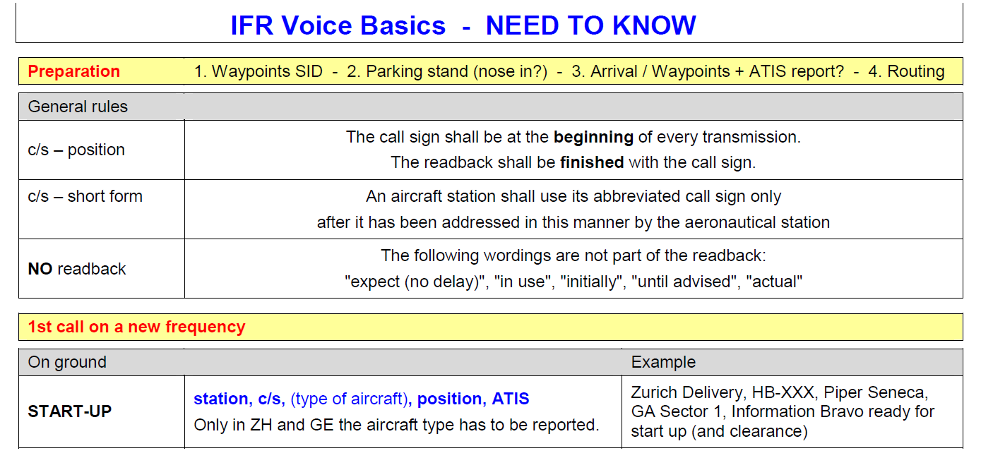 IFR Voice - NEED to know